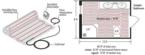 QuickNet Floor Warming Design